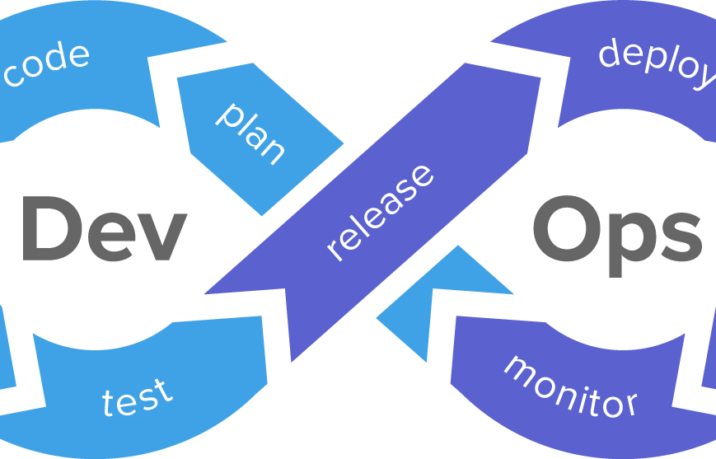 Get the fundamentals of DevOps right — then worry about tools