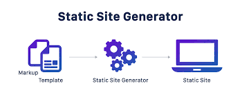 Static site generator pros and cons